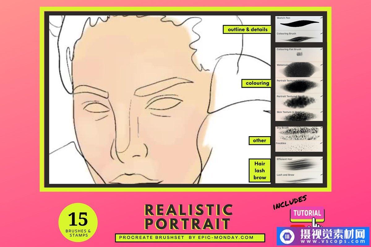Procreate逼真的人像画笔插图3