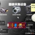 单反摄影ISO 快门 光圈 闪光灯 摄影基础中文教程